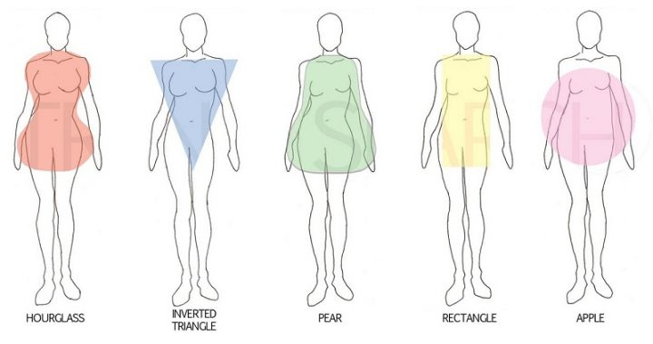 Right Clothing for Your Body Type