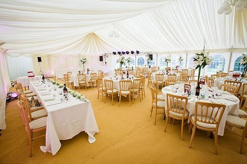 Considerations for a top venue2