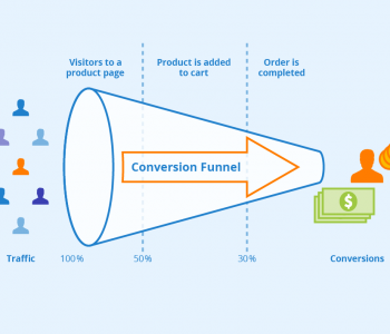 The Importance of Website Conversion Rates2
